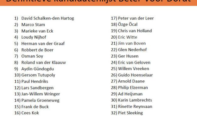 Beter Voor Dordt dient complete kandidatenlijst in